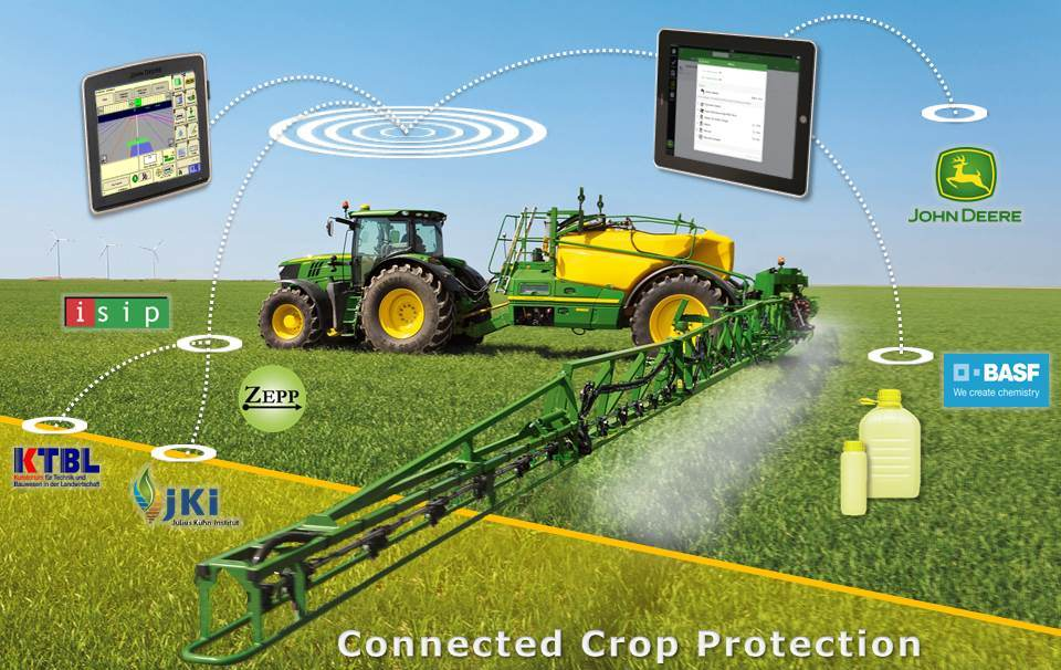 Connected Crop Protection